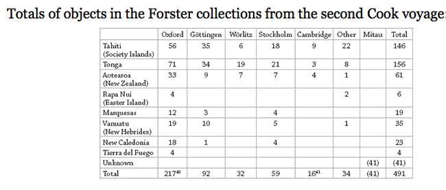 2collection-Forster-kaeppler