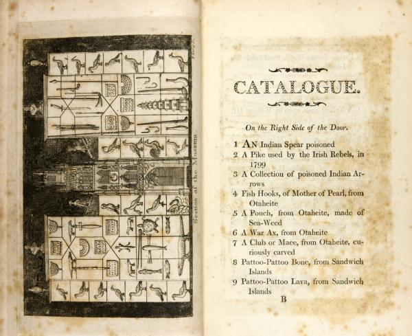 Catalogue-Yate